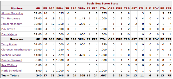 Box Score Game 1 Knicks Heat - Miami