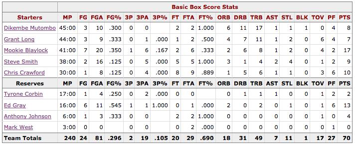 Box Score Game 2 Knicks Hawks - Atlanta