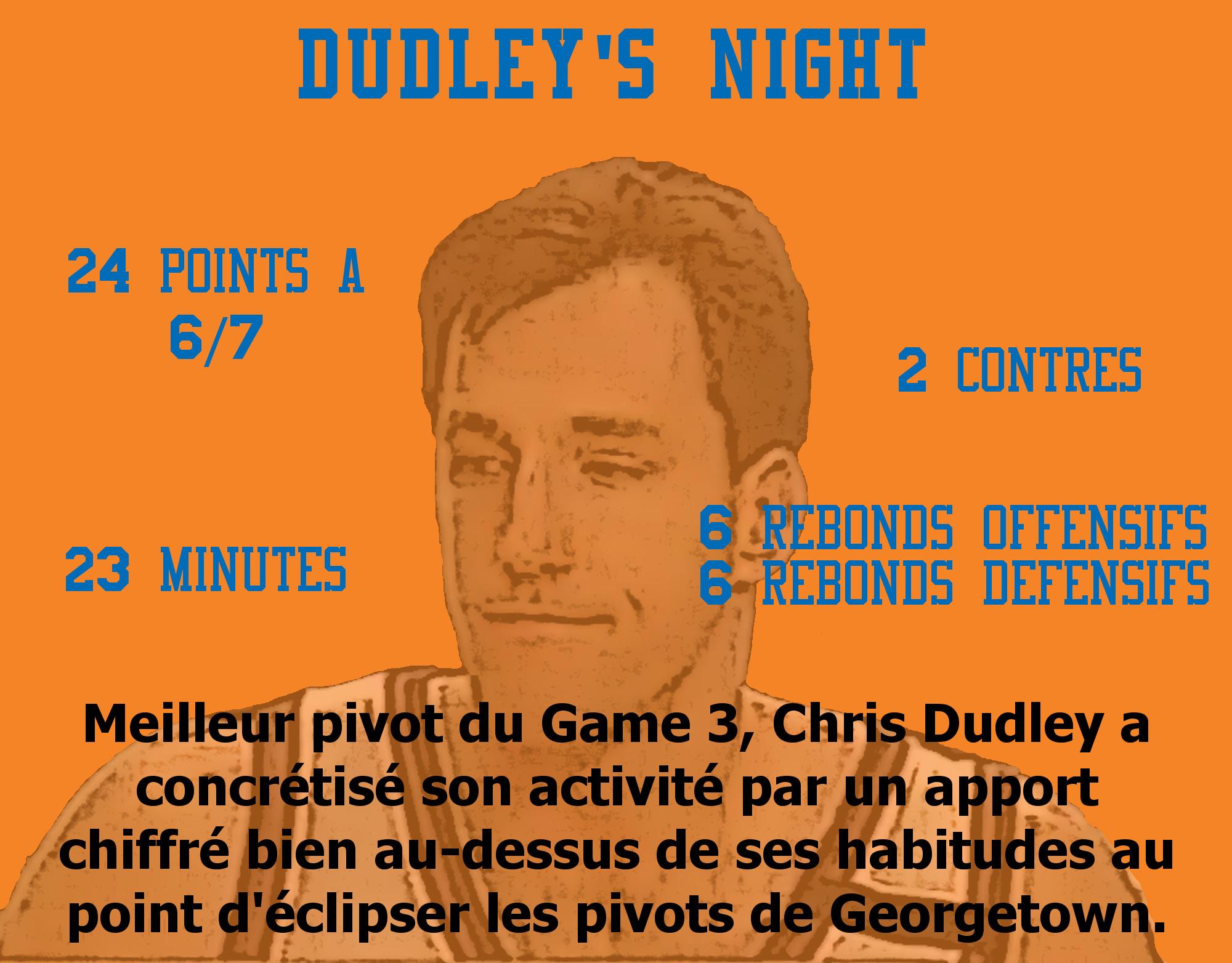 Chris Dudley déchire pour les Knicks lors du Game 3