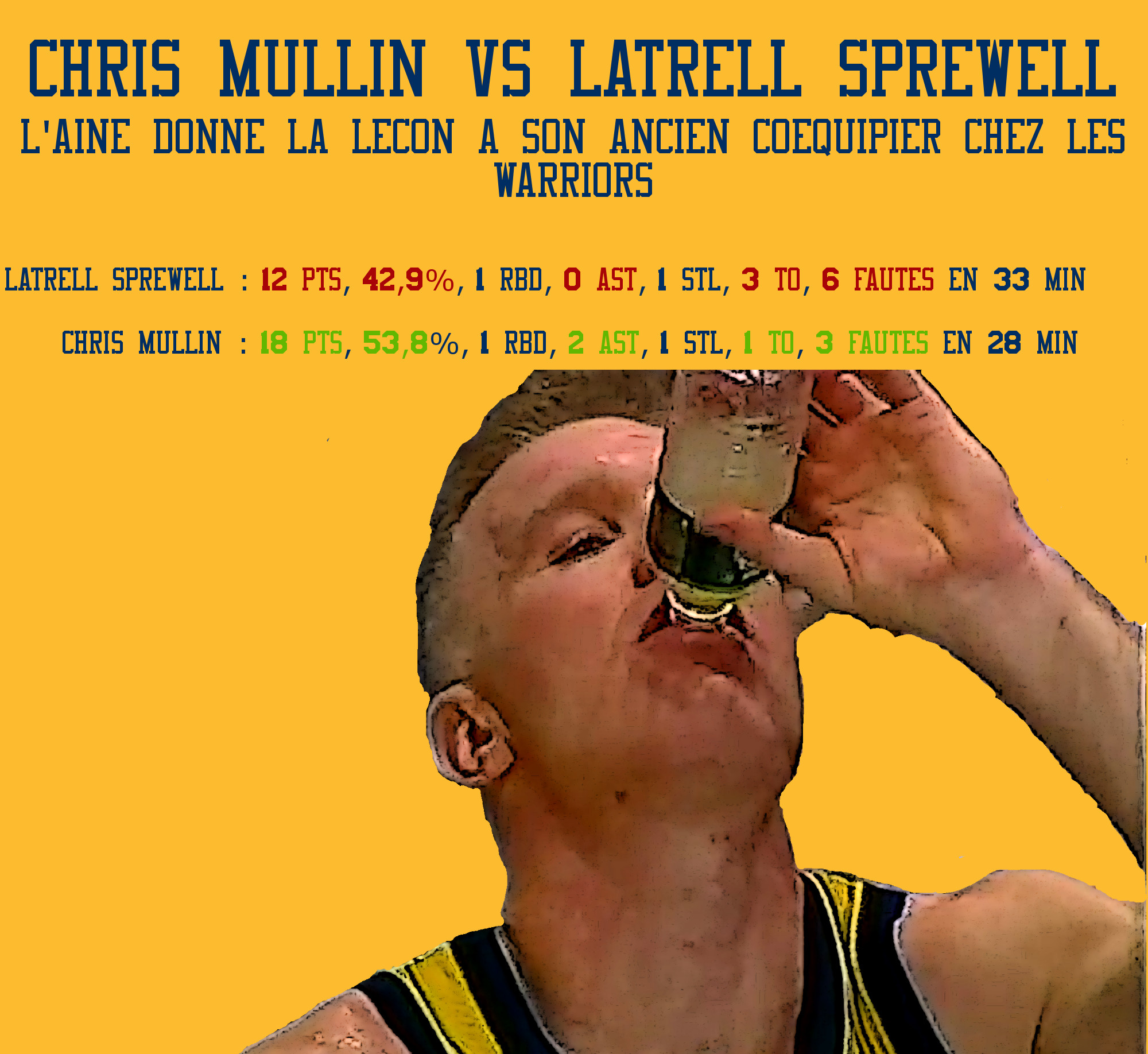 L'impact de Chris Mullin lors du Game 4 entre Pacers et Knicks