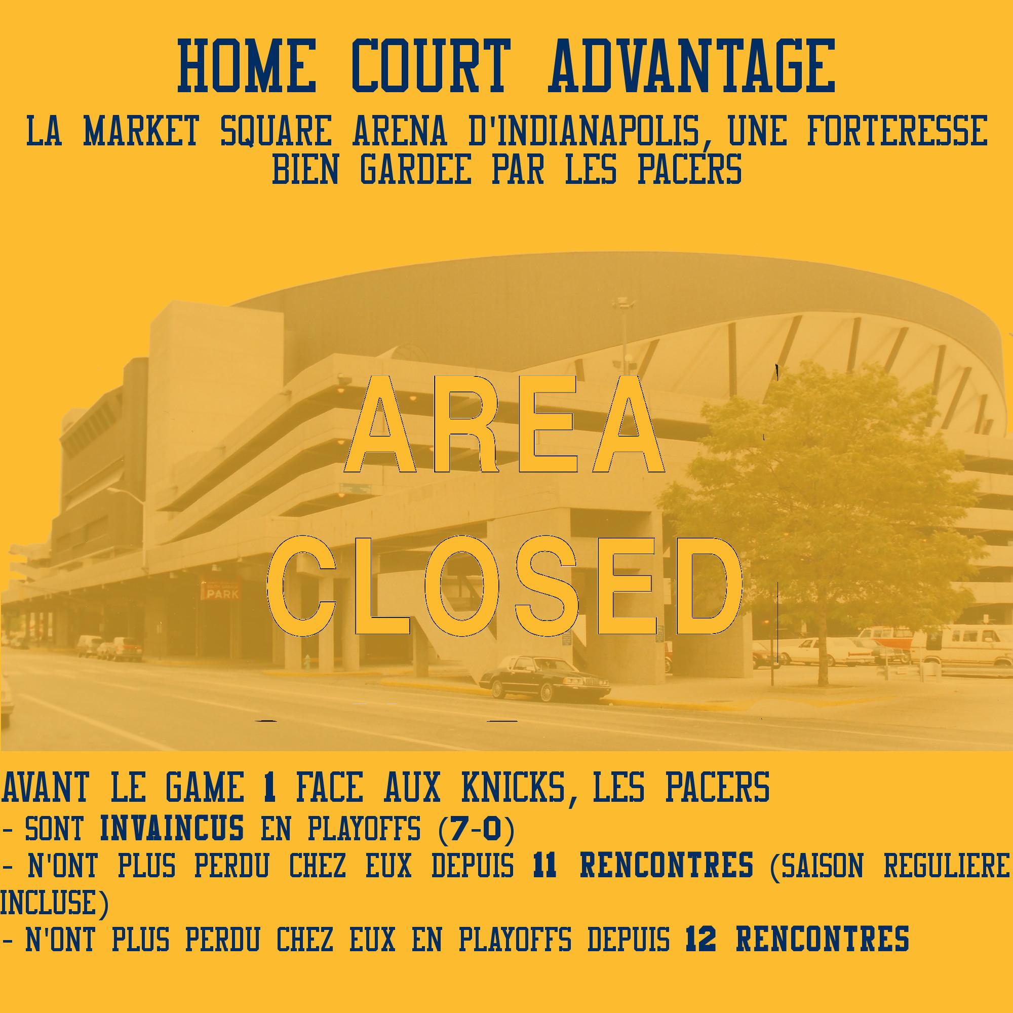 Les Pacers à domicile avant d'affronter les Knicks