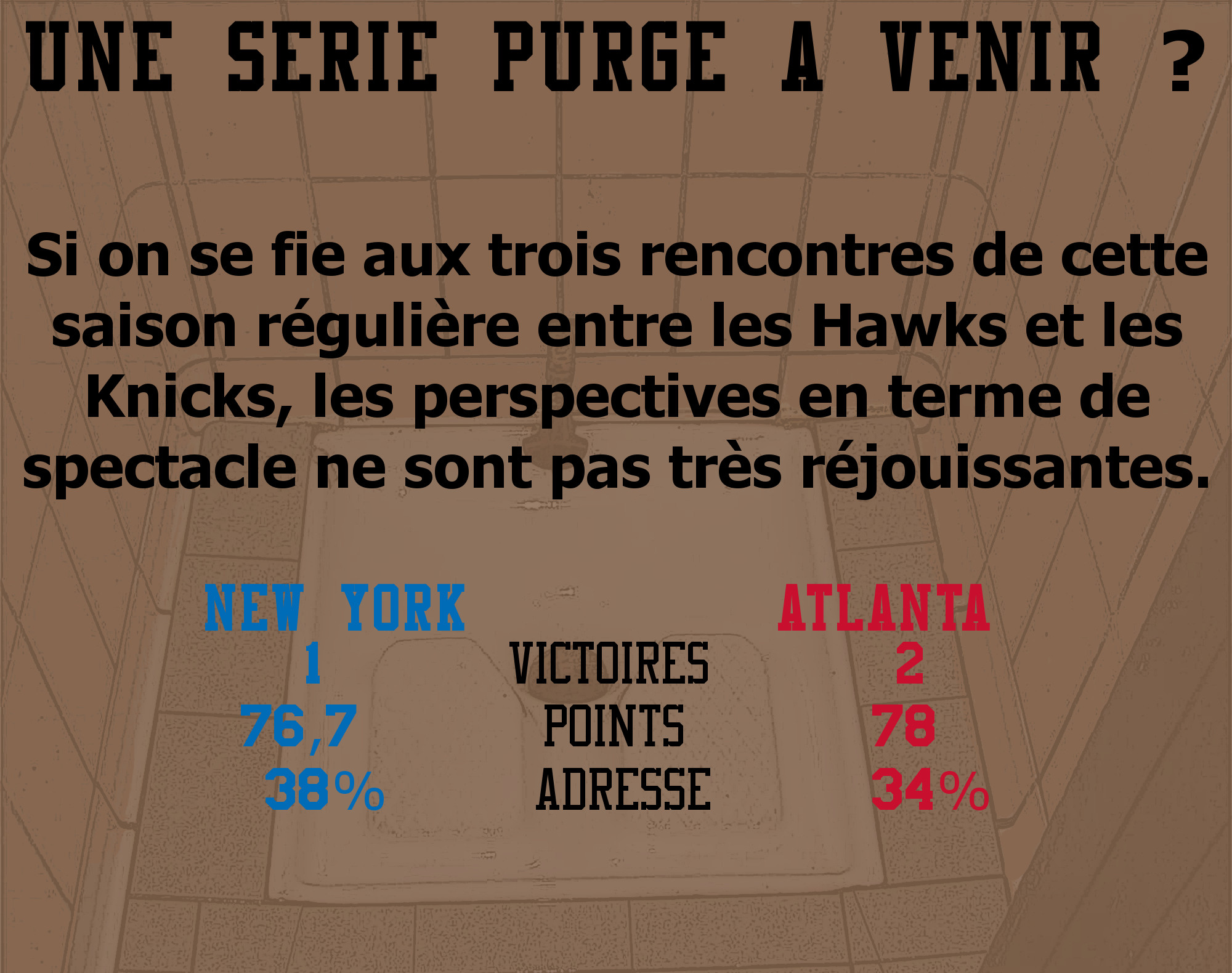 Présentation Hawks Knicks