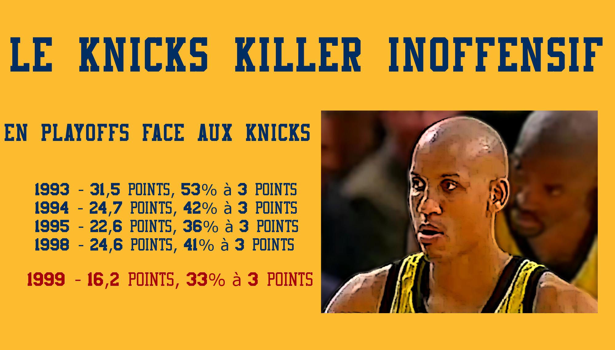 Reggie Miller en faillite face aux Knicks