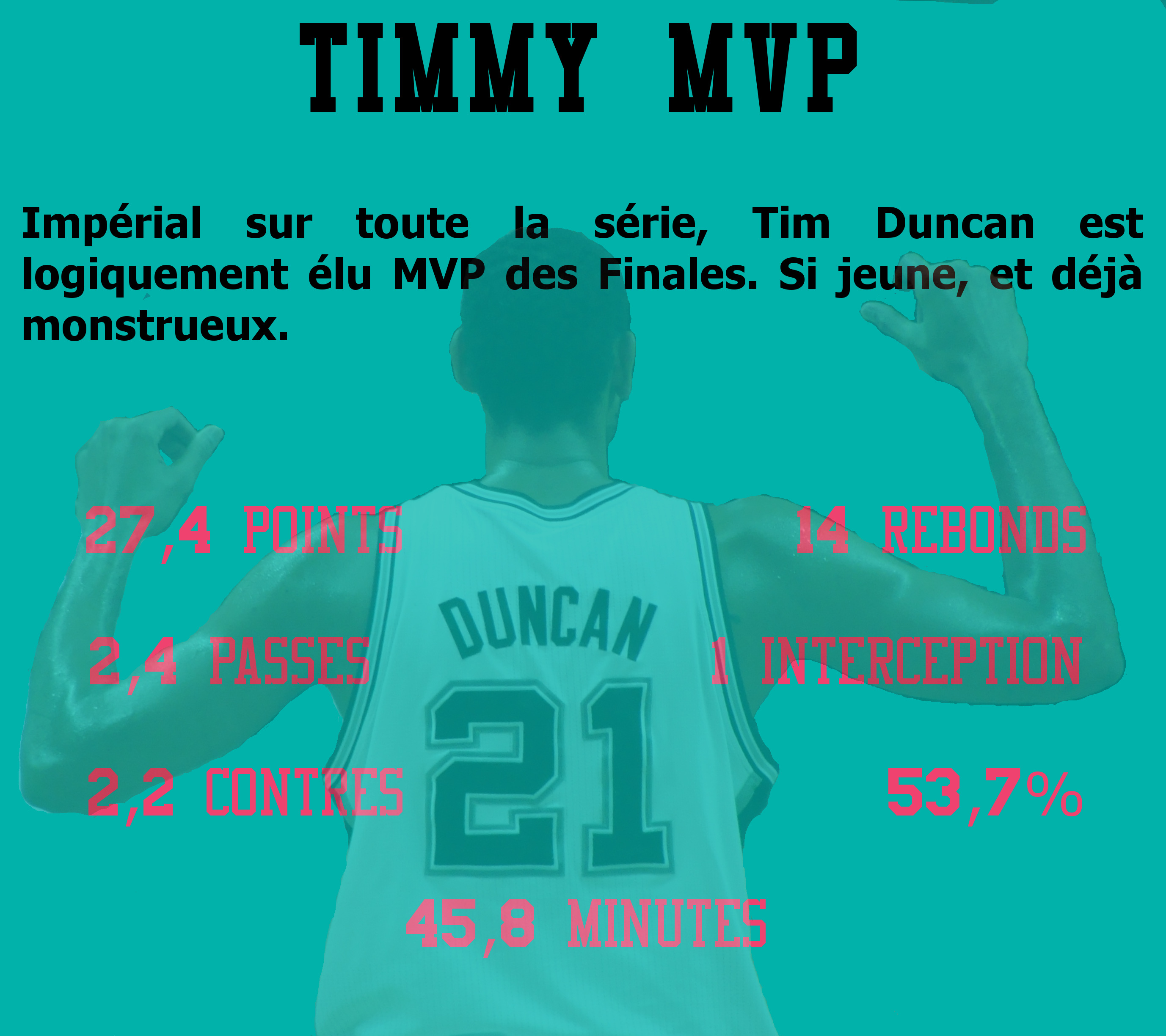 Knicks vs Spurs Tim Duncan MVP